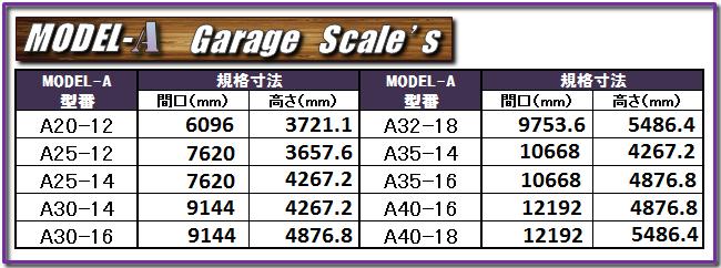 model-Aサイズ表.png