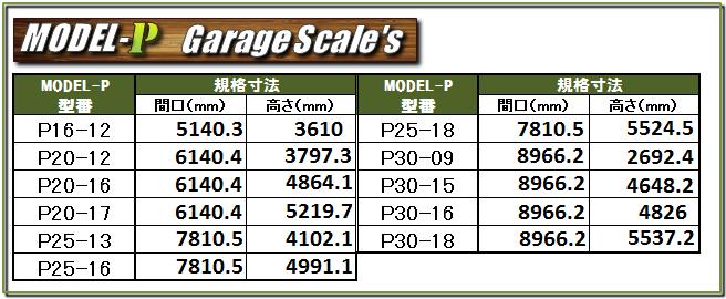 model-Pサイズ表.png