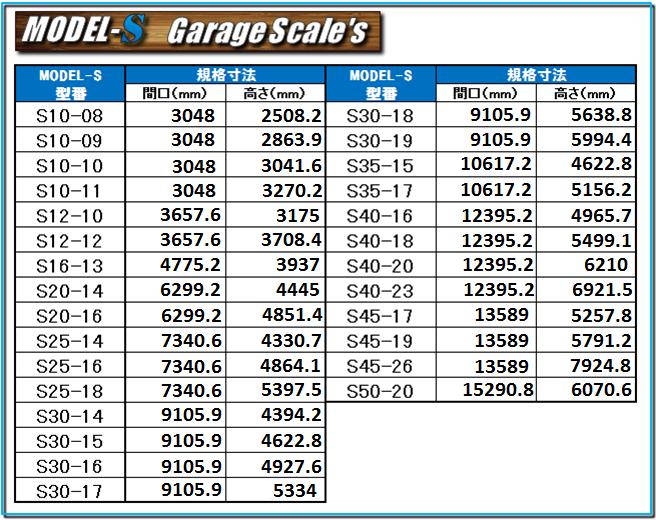 model-Sサイズ表.png